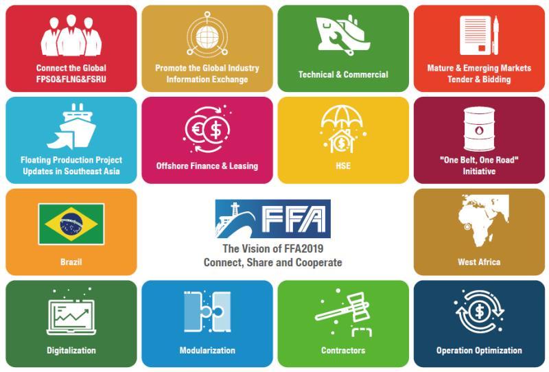 The 6th FPSO & FLNG & FSRU Asia Pacific Convention & Exhibition